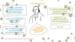 Qui a inventé la langue des signes ?