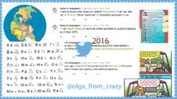 Langues sur Twitter