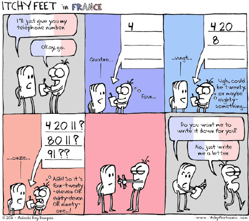 ItchyFeet Comic numbers