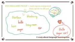 Vocabulaire passif